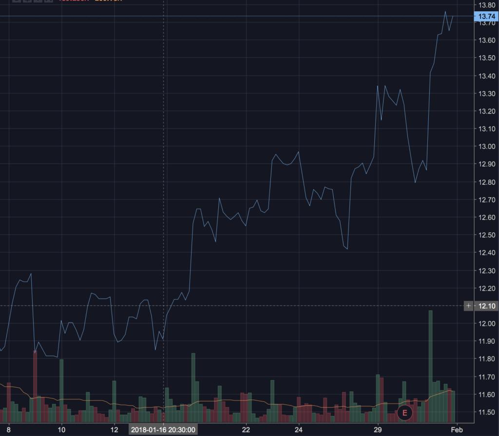 AMD, Kaspersky a virtuální měny