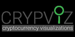 Crypviz.io logo